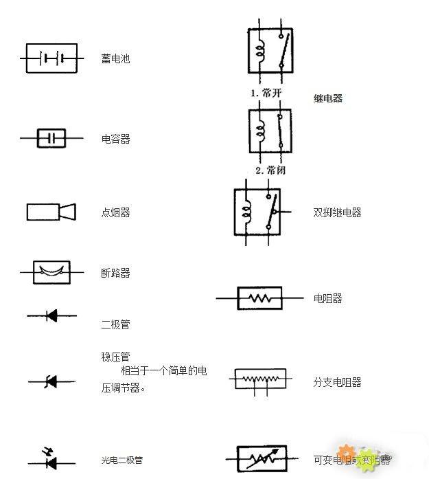 东莞电工电路图符号和字符的学习