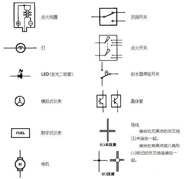 电阻在电路中的符号表示